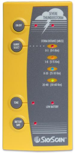 SkyScan Lightining Detector
